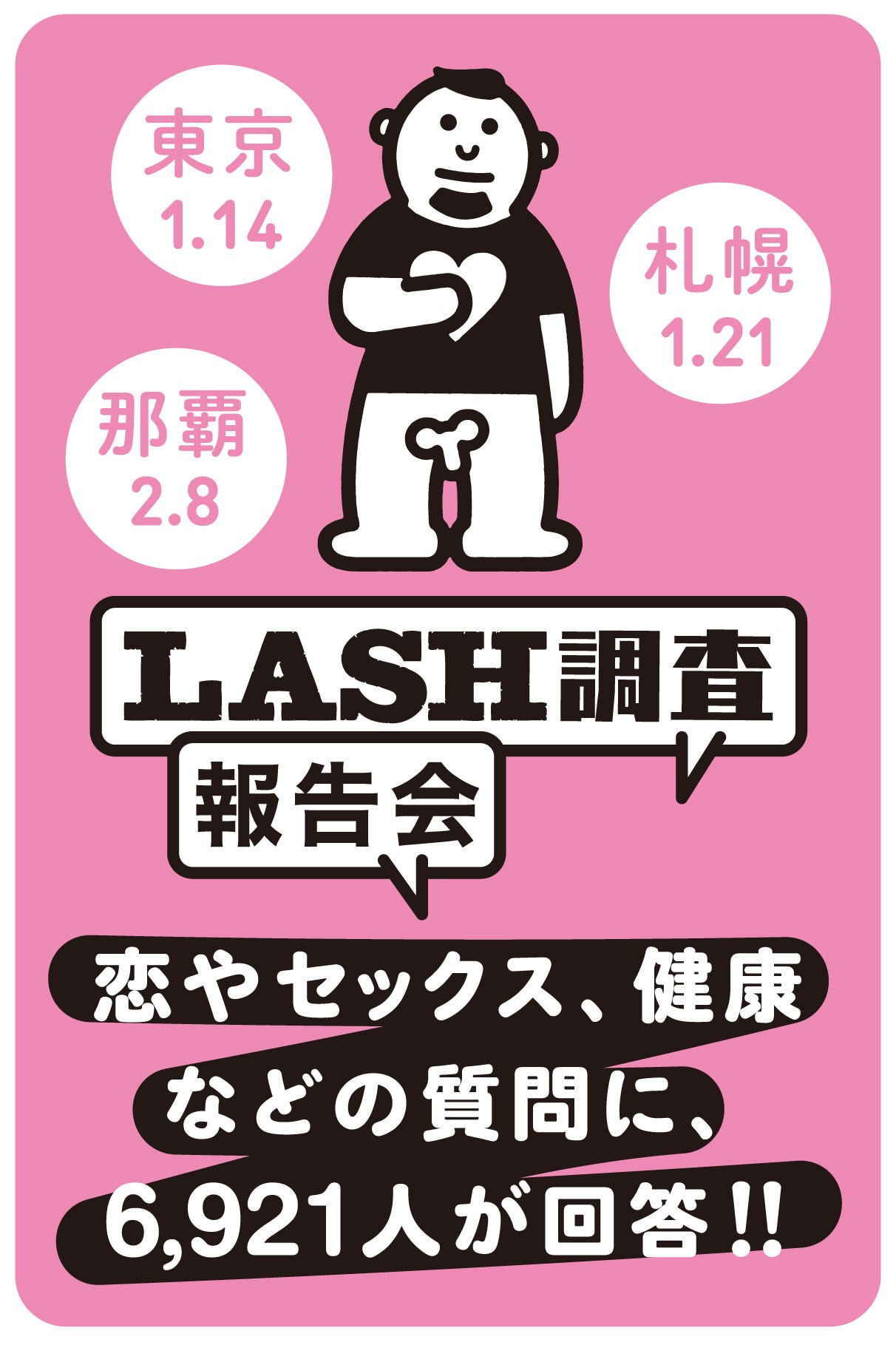 LUSH調査